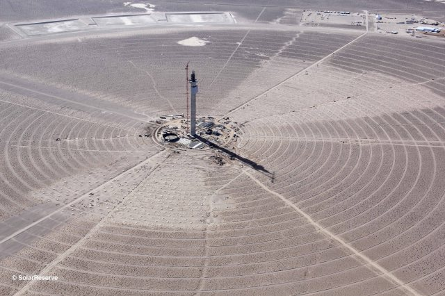 Once Crescent Dunes Solar project near Tonopah is complete, it has a contract to sell power to NV Energy for 13.5 cents per kWh. Gas-fired plants can produced electricity for about 3 cents per kWh.