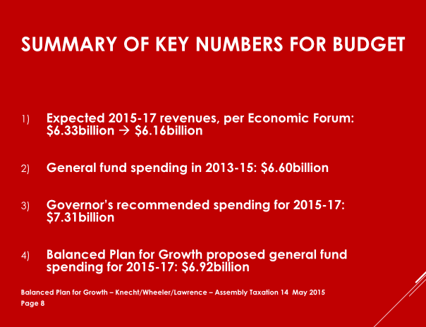 Here are key points in the BPfG proposal.